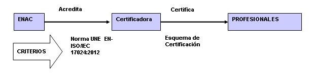 acredita1